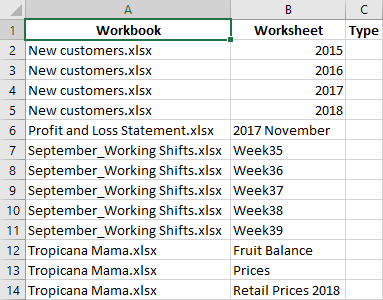 Het the list of all opened sheets and books in a new Excel file.