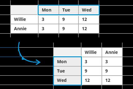 Transpose range for Excel 2016 - 2007