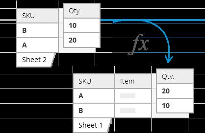 Vlookup in Excel 2019, 2016-2007