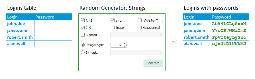 Generate passwords and other random strings