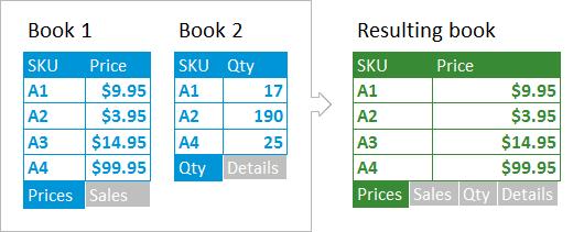 Copy multiple workbooks into one book
