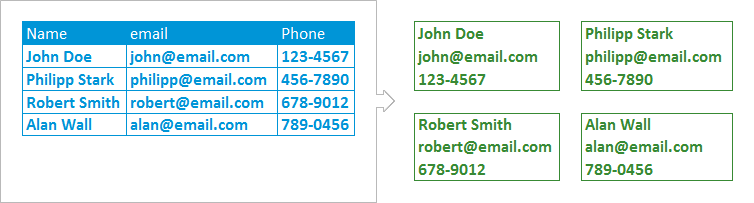 Convert table rows to cards/labels